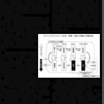 スペックマネジメントにおけるBOM(部品表)の注意点【山田太郎の生き残りのためのスペックマネジメント術】