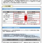 TPPによる日本国内の著作権法の変更について