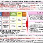 Yahoo!ニュースに「こども庁」について日本大学末冨芳教授によるインタビューが掲載されました